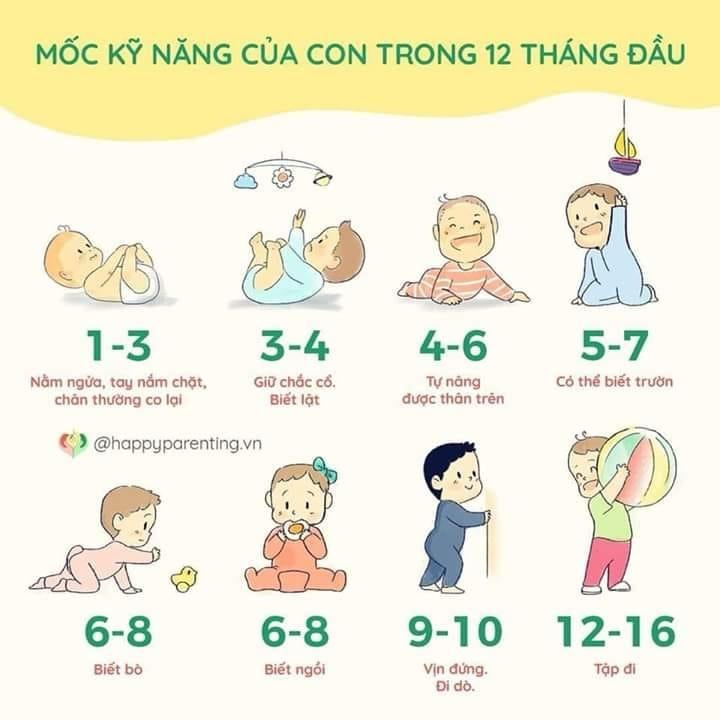 1 số mốc kỹ năng của trẻ trong 12 tháng đầu Cho bé tham gia ngay các bài chơi trên app để bé không bị chậm phát triển các kỹ năng này các mẹ nhé 👉 👉 👉  https://mamibabi.com.vn/coursev2/2/khoa-hoc-cang-choi-tre-cang-thong-minh