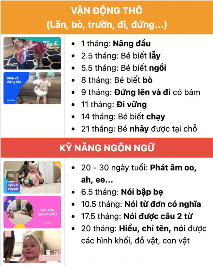 Gửi các mom cột mốc một số kỹ năng của bé từ 0 - 2 tuổi, bé nhà các mom đã đạt được những gì rồi ạ?  Các mom xem bảng này, nếu bé thiếu kỹ năng nào thì cho bé chơi theo các bài trên app để bé hoàn thiện các kỹ năng đó nhé.   Chơi ngay tại đây >>> https://mamibabi.com.vn/coursev2/2/khoa-hoc-giao-duc-som-cho-tre-0-2-tuoi